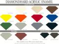 Gotowe kolory Diamondhard